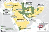 Fenêtre sur l'Orient : chiites et sunnites
